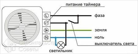 схема электрической проводки к вентилятору